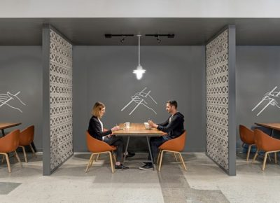 Investigating the modern workplace